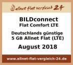 allnet-flat-vergleich-24.de